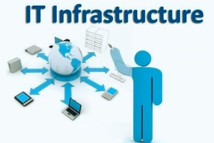 Successful Implementation Of The IT Infrastructure